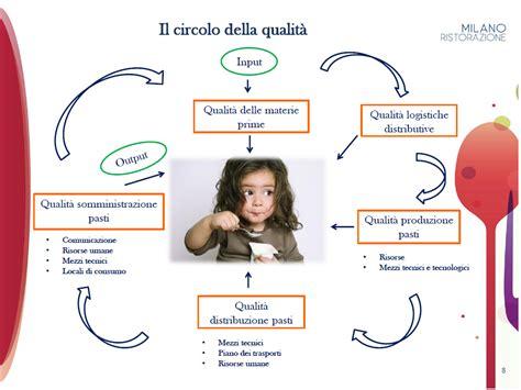 linee guida alimentazione bambini 187 linee guida alimentazione bambini