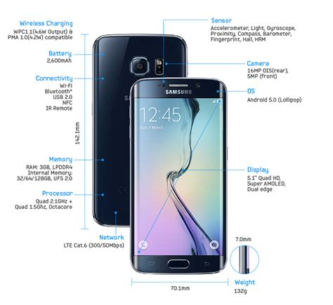 format audio galaxy s6 here are the official specs of the samsung galaxy s6 and