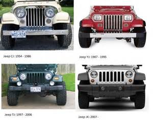 Jeep Comparison Chart Gvw Jeep Wrangler Autos Post