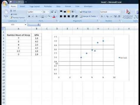 correlation coefficient in excel youtube