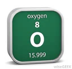 What Is The Number Of Protons For Oxygen What Is An Atomic Number With Pictures