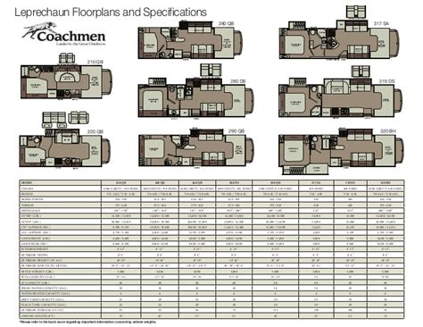 26 Ft Travel Trailer Floor Plans 2013 coachmen leprechaun class c motorhome