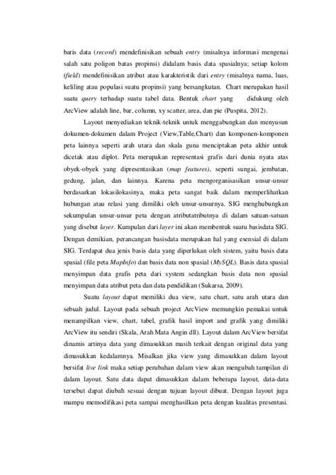 komponen layout peta layout peta jawa barat