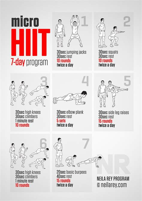 micro hiit workout program gentlemint