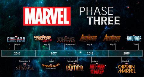 film marvel fase 1 gu 237 a para no perderse en la fase 3 del universo cinem 225 tico