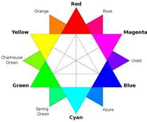 what color are the coolest what s the coolest color edhelper