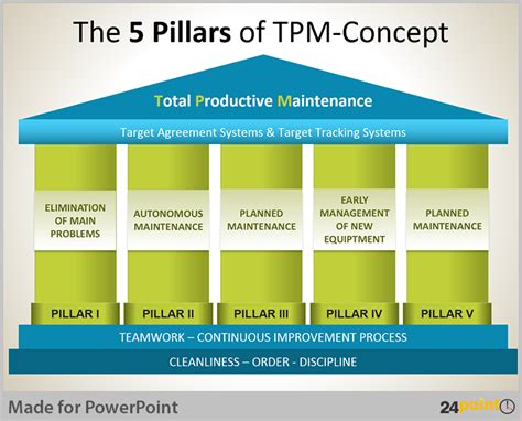 Present Business Analogies On Powerpoint With Pillar Diagrams Strategic Pillars Template