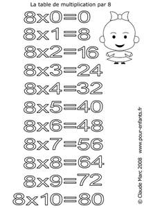Table Of 8 by 8 Multiplication Table Khafre