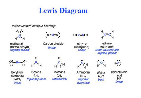 lewis diagram lewis structures charts
