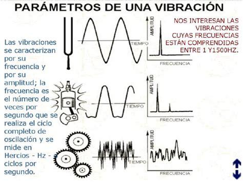 oscilacion y vibracion vibraciones