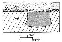 mott cross section the gilbert site french connection in east texas