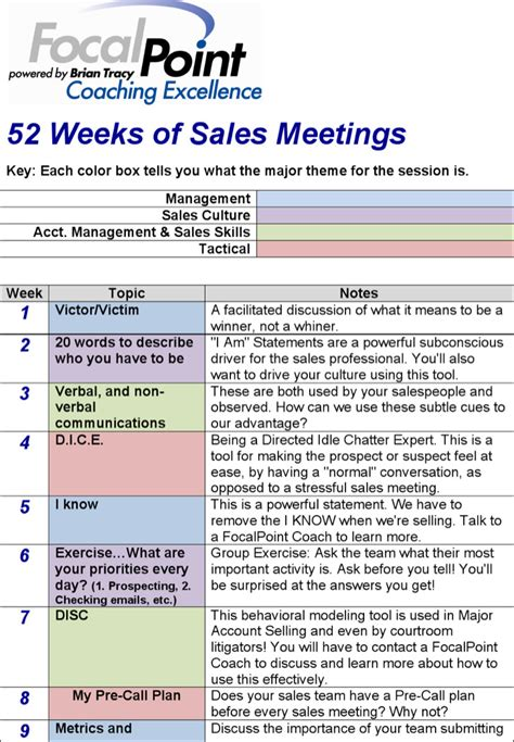 sle templates for an agenda sales meeting agenda template download free premium