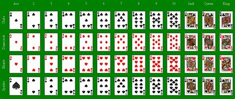 printable 52 deck of cards algorithm shuffle a given array learn share improve