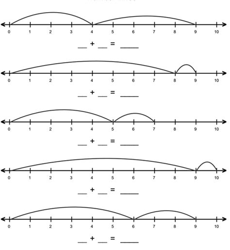 Adding Using A Number Line Worksheets by 15 Best Images Of Number Line Worksheets Grade 1