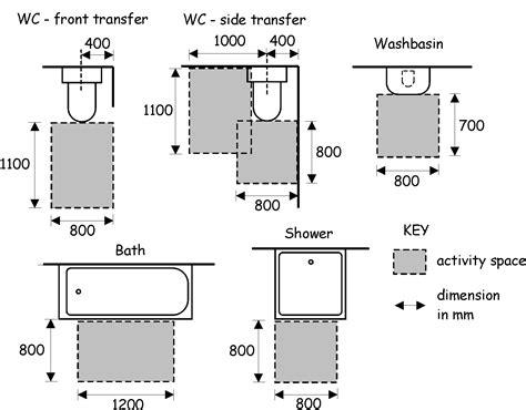 Minimum Bathroom Dimensions Uk 3 12 Sanitary Facilities