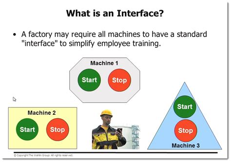 what is in a getting started with c interfaces by dan wahlin of interface technical