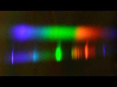 and blue spectrum led lights compact fluorescent vs led lights colour spectrum