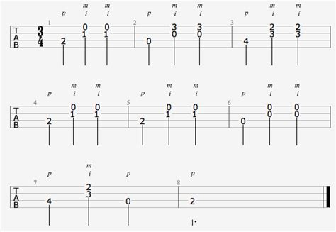 ukulele happy birthday ukulele chords happy birthday at ukulele happy birthday ukulele tabs happy birthday