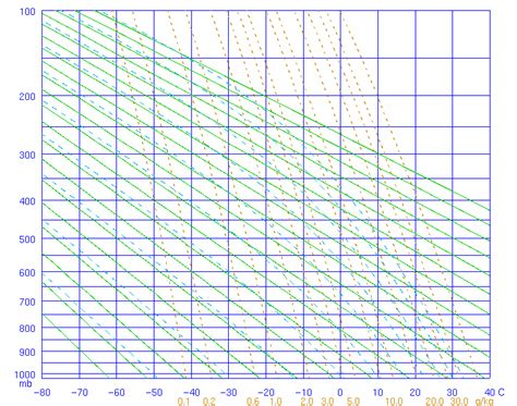 stuve diagram file stuve diagram gif wikimedia commons