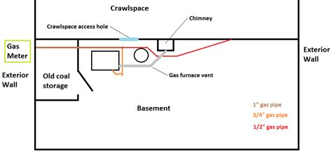 basement ventilation requirements gas tankless water heater requirements home improvement stack exchange