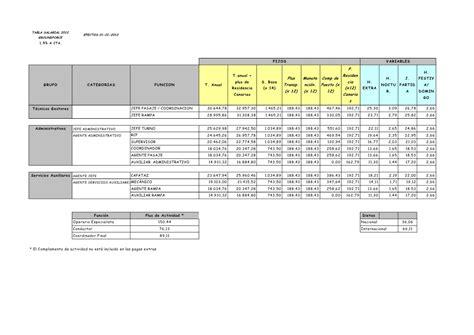tabla salarial 2015 docentes tabla salarial docentes 2015 decreto 2277 html autos post