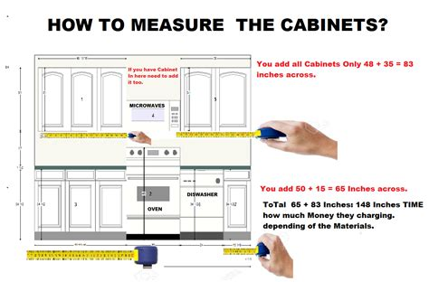 How To Measure Kitchen Cabinets | quot custom cabinet none custom cabinets quot