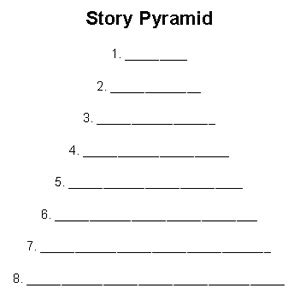 story pyramid template amys strategy presentation