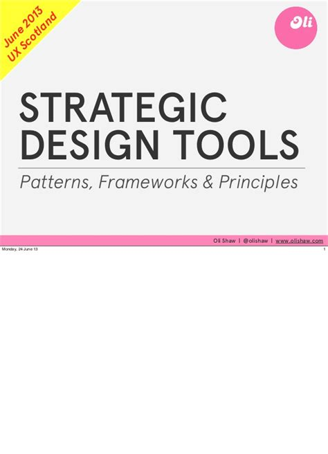 Design Pattern Tools And Principles | strategic design tools patterns frameworks and principles