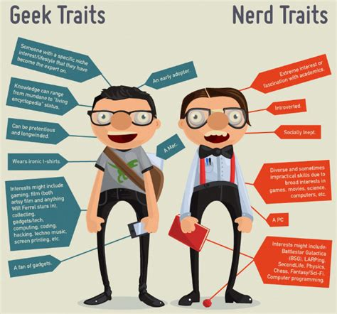 design expert academic who cares another geeks vs nerds infographic geekologie