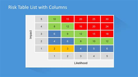 risk matrix template for powerpoint with flat style