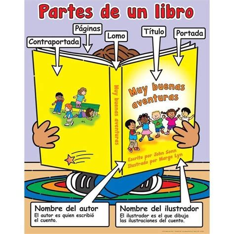 libro the spanish speaking world a partes de un libro pepe loves bilingual teaching activities dual language