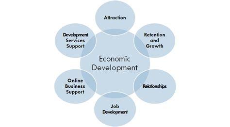 economic development my monrovia business blog monrovia city manager talks
