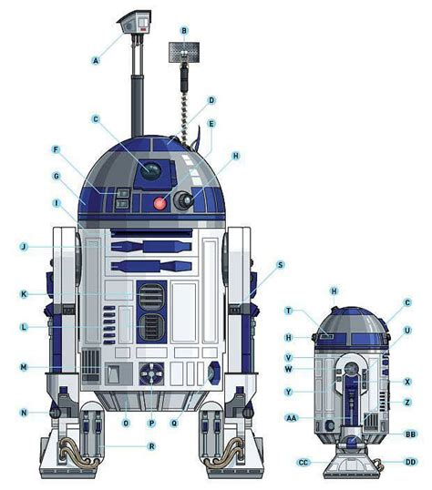 The Comprehensive Guide to Building a Realistic R2 D2 Replica   Make: