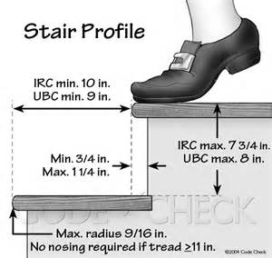 Standard Stair Tread Size by Stair Step Dimensions