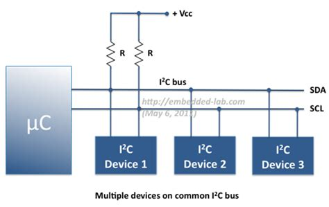 what is inter integrated circuit inter integrated circuit i2c protocol explained time for science