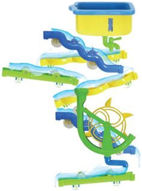 Set Angeli Flow Kid schrijfdans watermolen on water wheels cades cove and great smoky mountains
