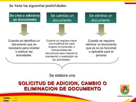 control de documentos ok ge control de documentos v15