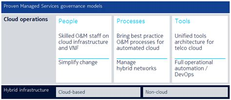 cloud operations manager vrealize operations manager