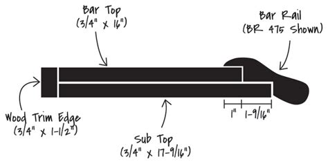 standard bar top depth standard bar top dimensions and specifications for bar tops with or without bar rail