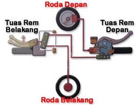 Switch Rem Vario cara kerja cbs pada vario techno tunas dwipa matra pekanbaru