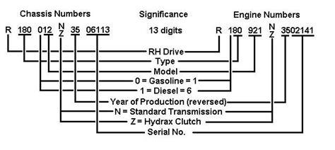 Toyota Engine Number Lookup Mercedes Engine Serial Number Location