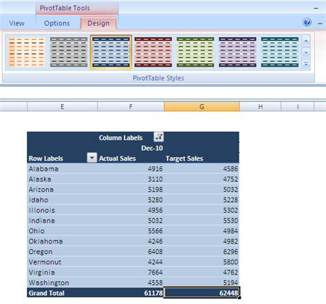 auto format excel 2007 pivot table in excel how to create and use pivot table