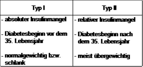 diabetes referat uber diabetes mellitus referat