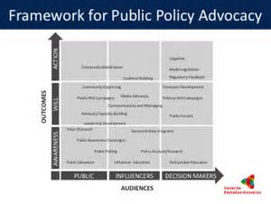 Advocacy Strategy Template by Advocacy And Policy Change 183 Aea365