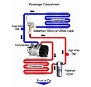 Automotive Air Conditioning Systems  CarPartscom