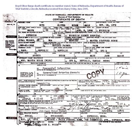 Nebraska Marriage Records Martha Stafford
