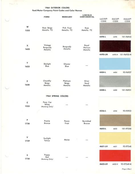 pin dupont paint codes cross reference on motorcycle review and galleries