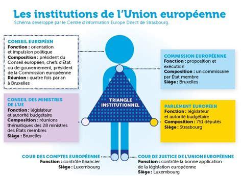 si鑒e de la commission europ馥nne institutions europ 233 ennes 171 cied grenoble