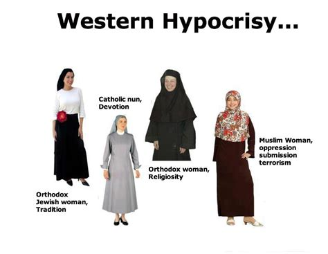 islamic religion1 histroy of oppression