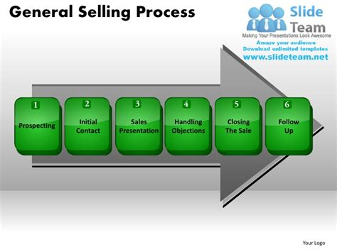powerpoint templates for sale general selling process powerpoint presentation slides ppt